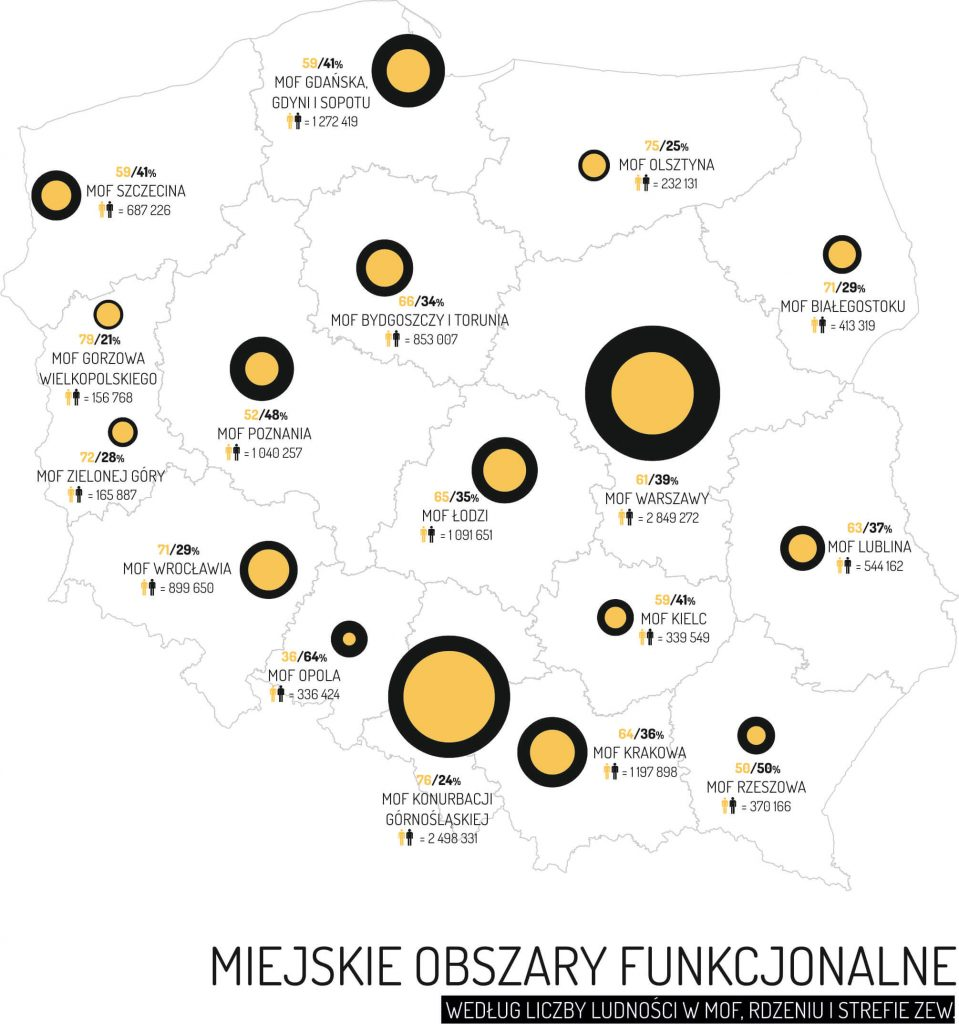 raport_obserwatorium_polityki_miejskiej_IRM_MOF_zarządzanie i współpraca