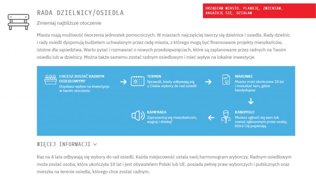 zwiazek miast polskich