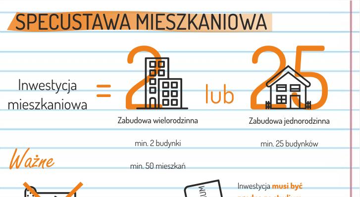 inforgrafika_specustawa mieszkaniowa_objasnienie (2)