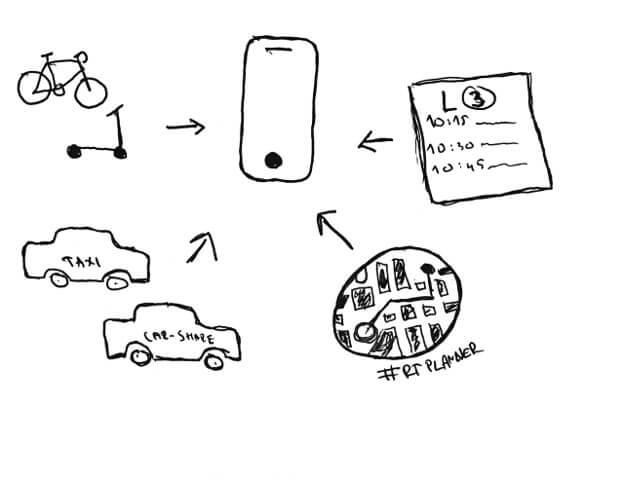 daniel-straub-mobility-transport-opm-maas-szkic.png