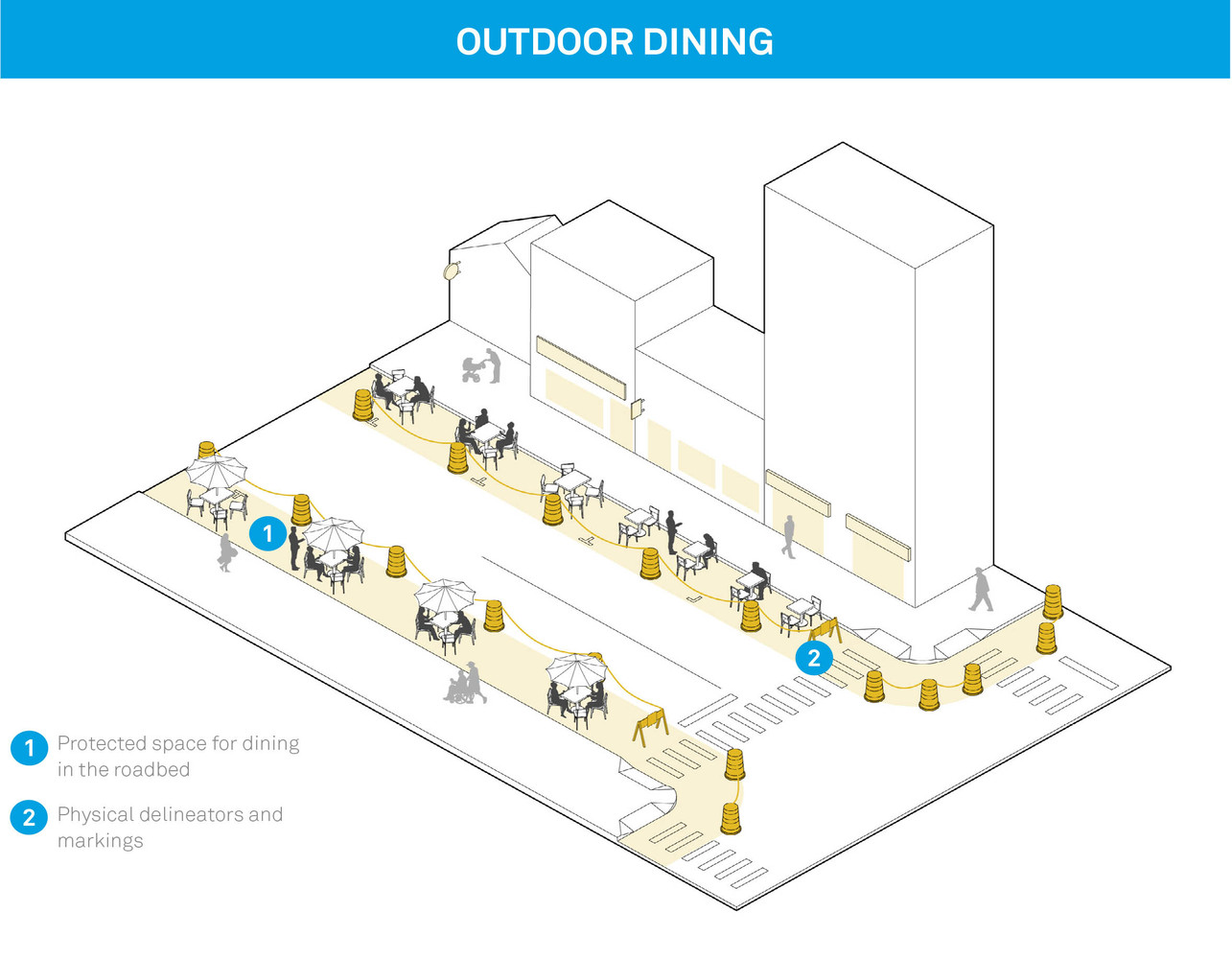 outdoor_dining